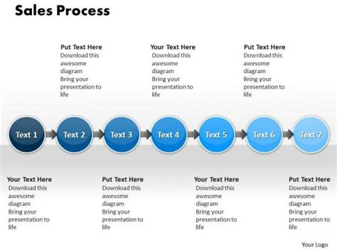sales process template ppt sale process 7 stages powerpoint templates