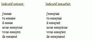 Comment Essayer De Loublier by Verbe Essayer A Limparfait De Lindicatif Comment Conjuguer Le Verbe Essayer Au Prsent De