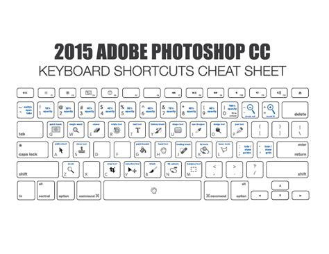 tutorial shortcut keyboard keyboard shortcut1 01