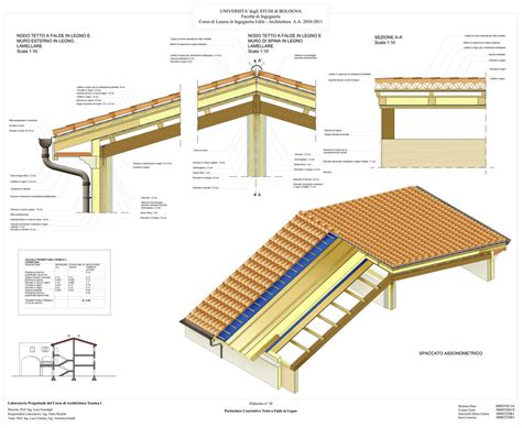 tetto a cupola tetto a falde pitched roof by xaide89 on deviantart