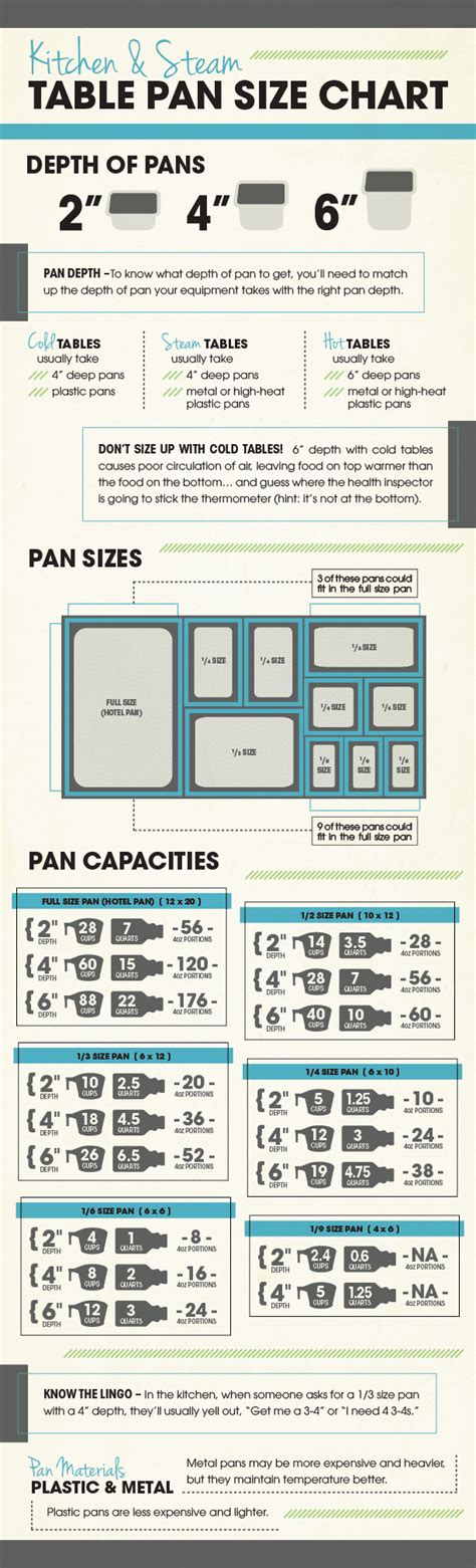 size steam table pan kitchen steam table pan size chart free