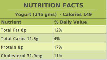 yogurt before bed 5 benefits of eating yogurt at night