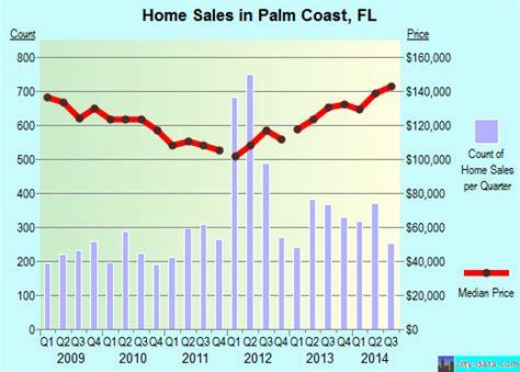 palm coast florida fl 32164 profile population maps