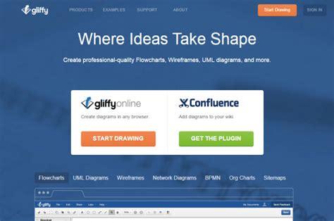 Gliffy Floor Plan visio alternatives 10 best diagramming software