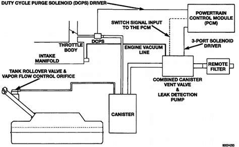 97 plymouth voyager radio wiring diagram