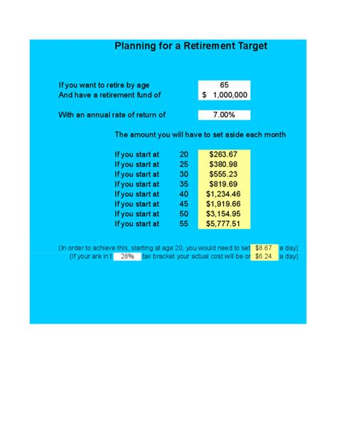 401k Calculator Retirement