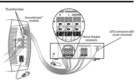 sound system setup diagram diagrams auto fuse box diagram