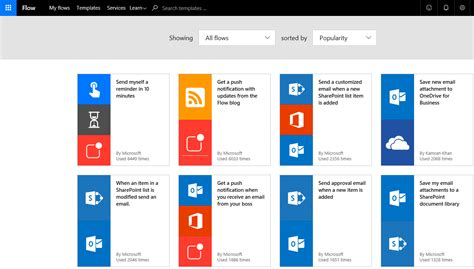 Office 365 Flow Office 365 What Is Flow And How To Send An Sms When You