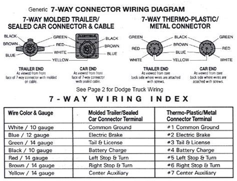 7 flat trailer electric ke wiring diagrams seven wire