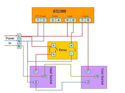 stc 1000 wiring diagram get free image