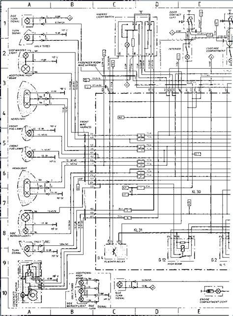 porsche wiring diagrams wiring diagrams schematics