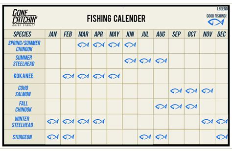 Lunar Fishing Calendar 2016 Lunar Fishing Calendar Calendar Template 2016