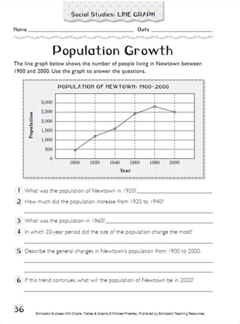 Interpreting Graphics Use With Section 13 3 by Population Growth Using Graphs Parents Scholastic