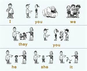 personal pronouns verbs lingdigi
