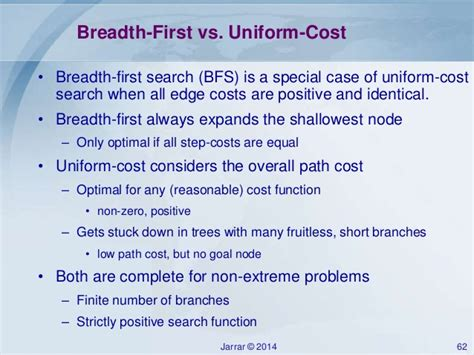Breadth Search Is A Special Of Cost Jarrar Un Informed Search