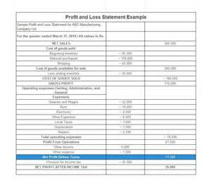 profits and loss template 35 profit and loss statement templates forms