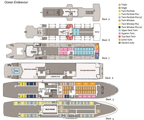 Endeavour Antarctica Guide