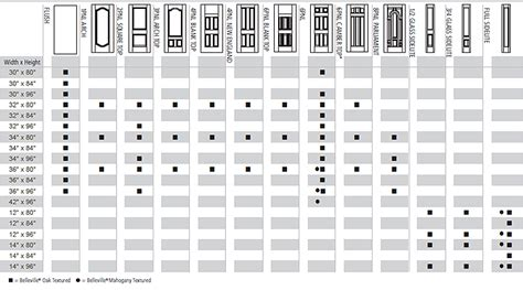 Doors Size Custom Garage Doors 183 Custom Door Arched Interior Door Size Chart