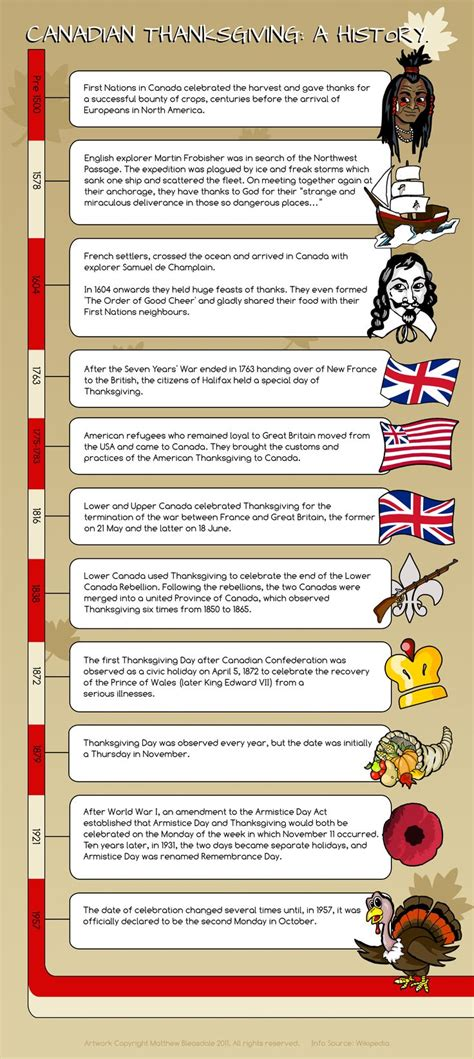 pretiie parties thanksgiving t trivia top 25 best thanksgiving trivia ideas on trivia of the day happy thanksgiving 2014