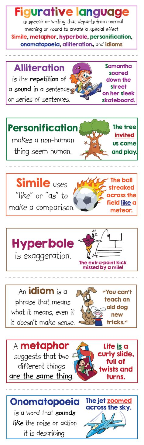 Figurative Language Worksheets 5th Grade by Literacy Centers For 3rd 4th 5th And 6th Grade