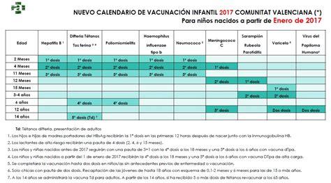 Calendario Vacunacion 2017 Calendario De Vacunaci 243 N 2017 En La Comunidad Valenciana