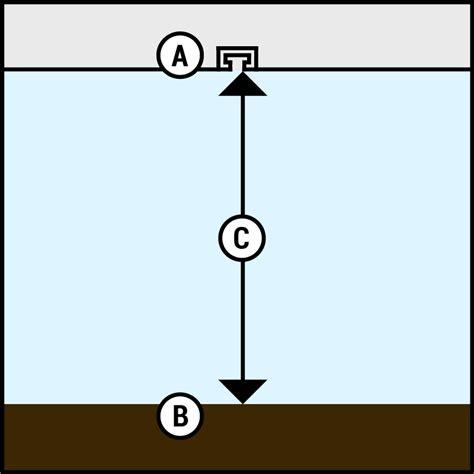 vorhang nahen breite vorhang h 246 he und breite richtig messen weisservorhang ch