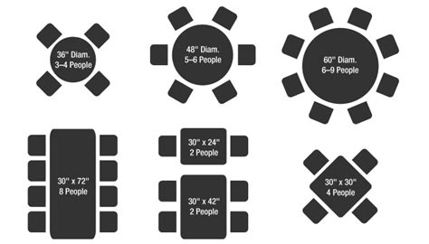 Dining Table Dimensions To Seat 8 7 Awesome Images Dining Room Table Dimensions To Seat 8