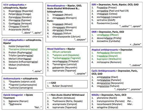 Term Psych Medication Detox by 25 Best Ideas About Psychiatric Nursing On
