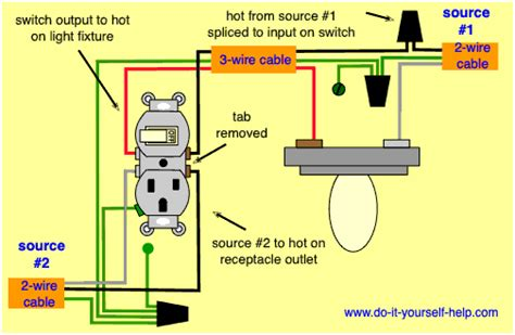 light switch outlet combo wiring wiring diagram on the net