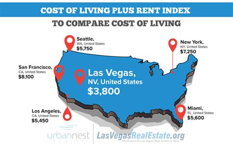 states with low cost of living low cost of living states las vegas 1 safest cities in usa