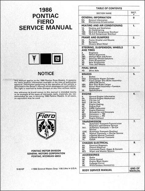 how to download repair manuals 1986 pontiac fiero parking system 1986 fiero repair shop manual original