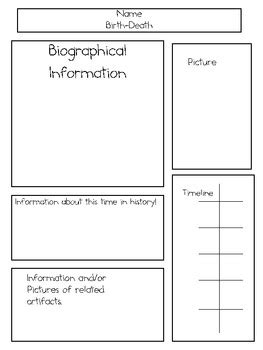 Biography Board Layout | biography board poster layout for famous people or