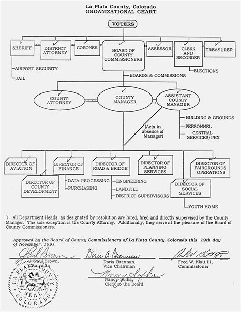 La Plata County Warrant Search Untitled Document Swcenter Fortlewis Edu