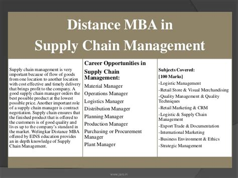 Mba Vs Masters In Logistics by Supply Chain Management Mba Best Chain 2018