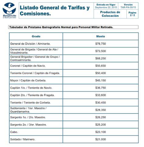 tabla de haberes del ejrcito mexicano tabla de haberes militares prestamo quirografario