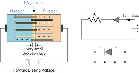for a forward biased diode the barrier potential as temperature increases pn junction diode and diode characteristics