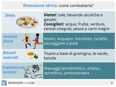 eliminare cellulite interno coscia 187 dieta per ritenzione idrica