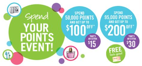 Redeem Shoppers Optimum Points For Gift Cards - shoppers drug mart boxing day bonus optimum points redemption canadian freebies