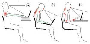 Best Desk L Position Ergonomics