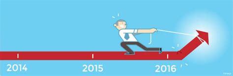 incremento de sueldo ftse 2016 191 puedes pedir un aumento de sueldo