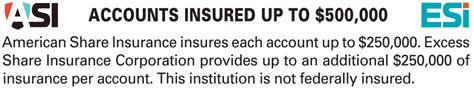 credit union house insurance staley credit union asi esi