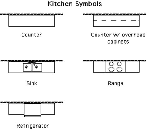 kitchen symbols for floor plans decorating studio kitchen decor exercise