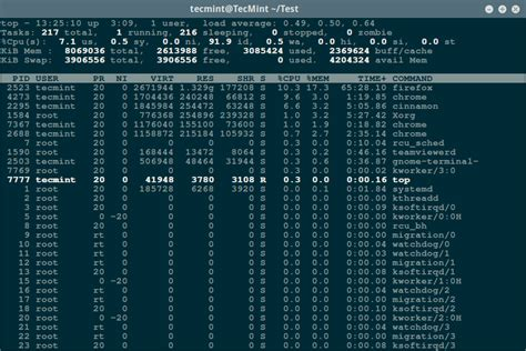 Top Finder How To Find A Process Name Using Pid Number In Linux
