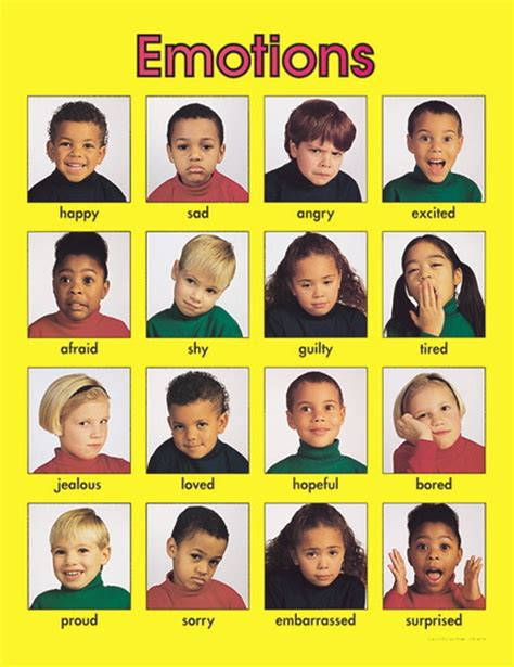 kids emotion faces found on missiekrissie blogspot it i love aba program recognizing labeling emotions