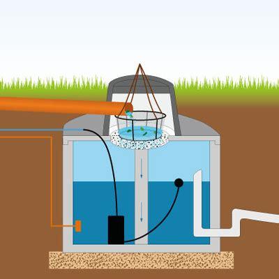 wie reinigt eine zisterne aus kunststoff oder beton benz24