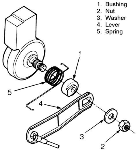 repair guides brake operating system height sensing repair guides brake operating systems height sensing