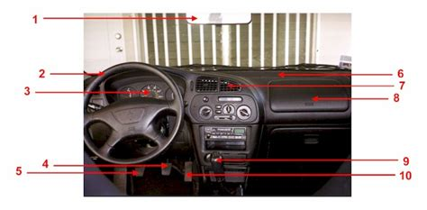 Parts Of A Car Interior by Car Parts In Learn