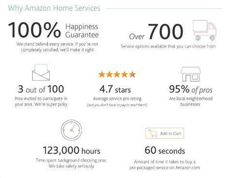amazon home amazon officially rolls out home services expanding