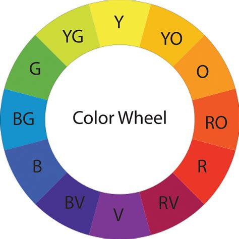 printable color wheel color wheel template printable clipart best