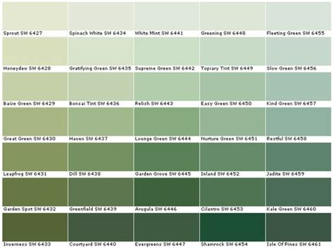sherwin williams sw6427 sprout sw6428 honeydew sw6429 baize green sw6430 great green sw6431